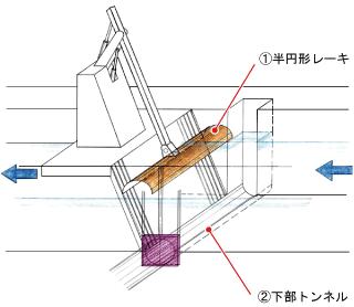 トンネル式除塵装置動作1